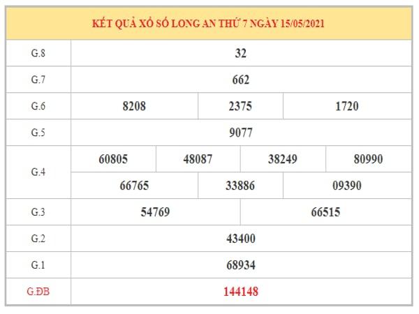 Dự đoán XSLA ngày 22/5/2021 dựa trên kết quả kì trước