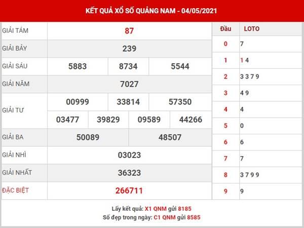 Thống kê xổ số Quảng Nam thứ 3 ngày 11/5/2021