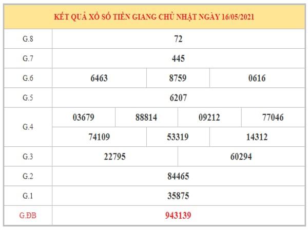 Dự đoán XSTG ngày 23/5/2021 dựa trên kết quả kì trước