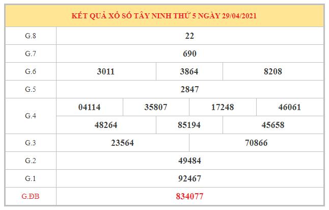 Dự đoán XSTN ngày 6/5/2021 dựa trên kết quả kì trước