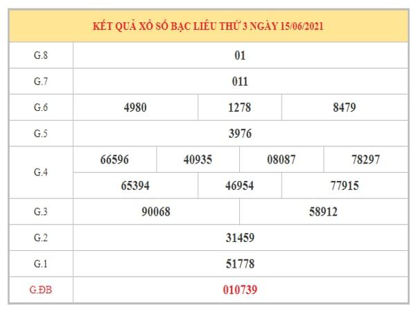 Dự đoán XSBL ngày 22/6/2021 dựa trên kết quả kì trước