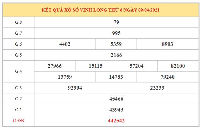 Thống kê KQXSVL ngày 4/6/2021 dựa trên kết quả kì trước