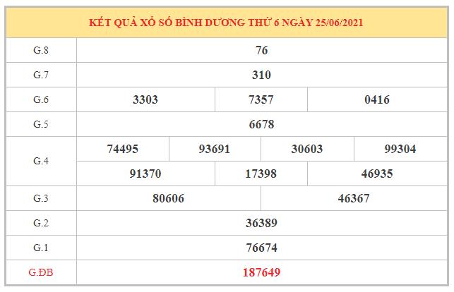 Thống kê KQXSBD ngày 2/7/2021 dựa trên kết quả kì trước