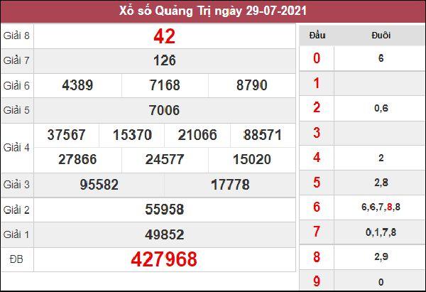 Thống kê XSQT 5/8/2021 chốt cặp số đẹp Quảng Trị thứ 5