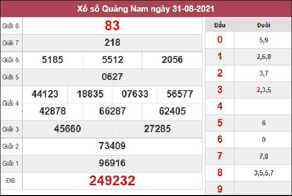 Soi cầu XSQNM 7/9/2021 chốt bạch thủ lô chuẩn nhất